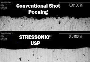 Roughness comparison - Convetionnal Shot Peening and Ultrasonic Shot Peening - SONATS